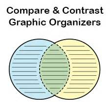 Compare And Contrast Essay Topics - Essay Help Service